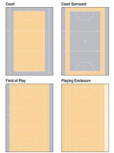 inf_2016_netball_court_and_related_areas_2