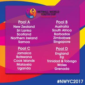 botswana-hosts-netball-world-youth-cup-2017-draw-01